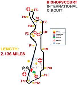 international_circuit